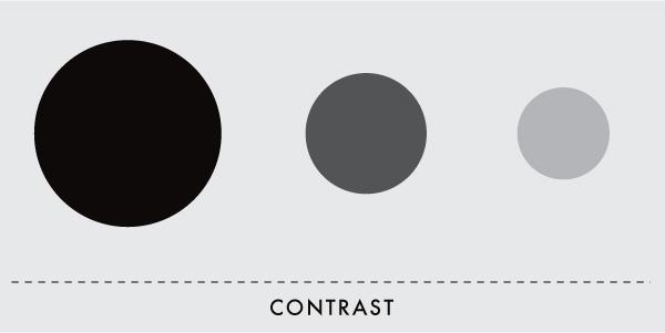 Основные принципы создания гармоничной композиции в дизайне