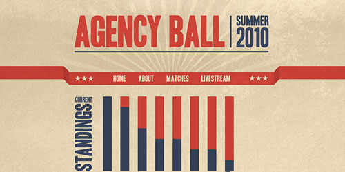 Перейти на Agency Ball