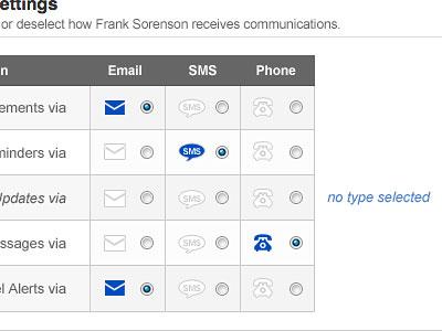 Перейти на Communication Settings