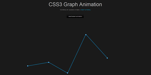 Перейти на CSS3 Graph Animation