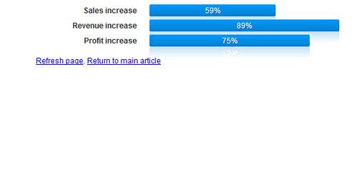 Перейти на CSS bar charts