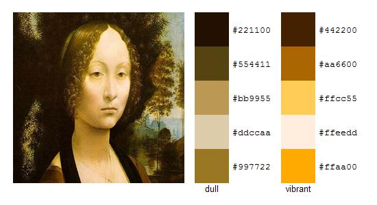 Палитра цветов с картин Леонардо да Винчи 5
