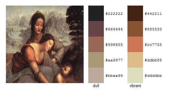 Палитра цветов с картин Леонардо да Винчи 8