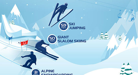Перейти на Infographic Winter Sports