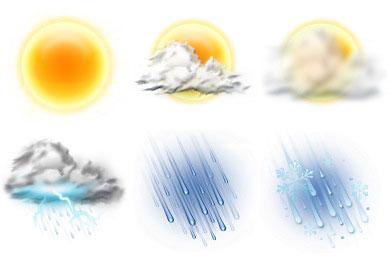 Скачать Weather Icons