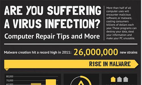 Перейти на Virus Infection Computer Repair Tips