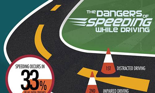 Перейти на Speeding Dangers