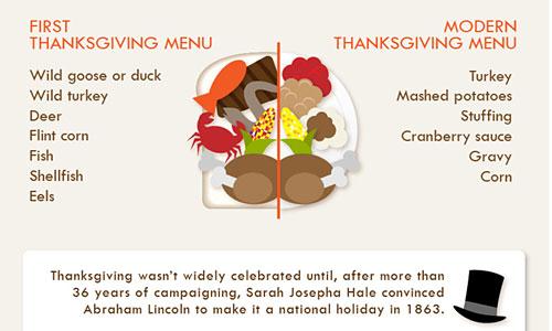 Перейти на Thanksgiving