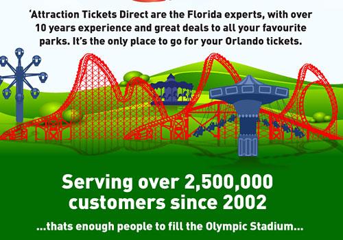 Перейти на Orlando By Numbers