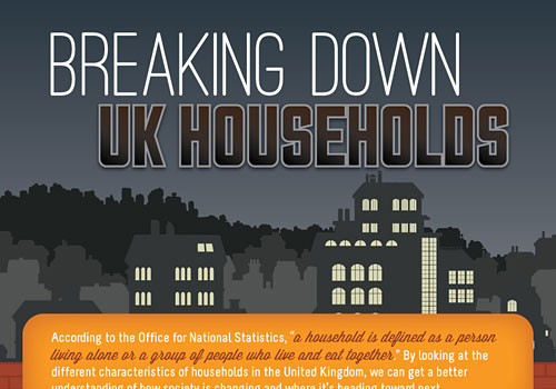 Перейти на Breaking Down Uk Householders