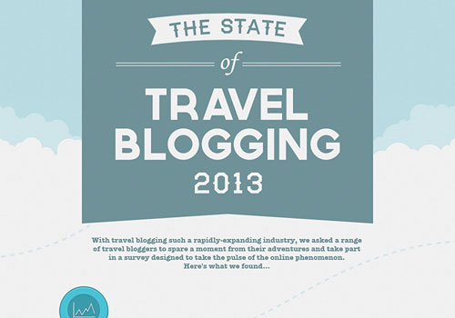 Перейти на Travel Blogging 2013