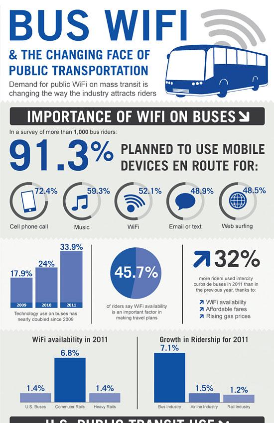 Перейти на Bus Wi Fi