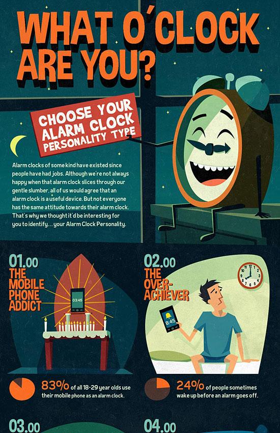 Перейти на Alarm Clock Personality Type