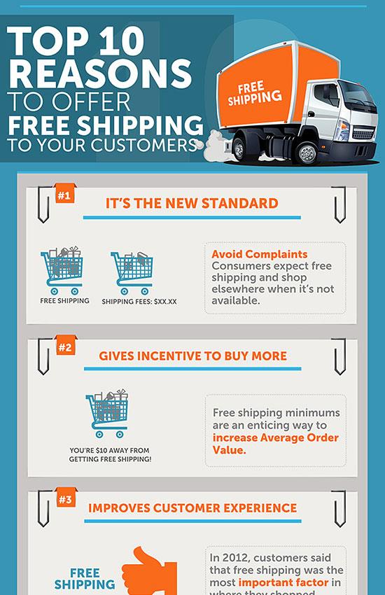 Перейти на Freeshipping Infographic