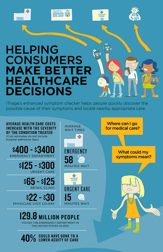 Перейти на Helping Consumers Make Batter Healthcare
