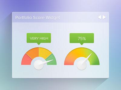 Portfolio Score Tab