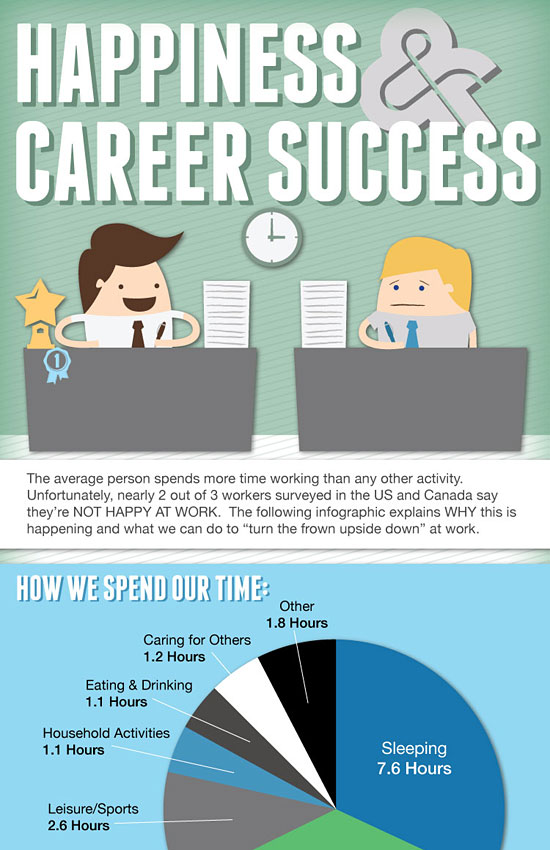 Перейти на Happiness Career Success Infographic