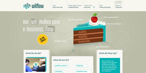 Перейти на Witflow