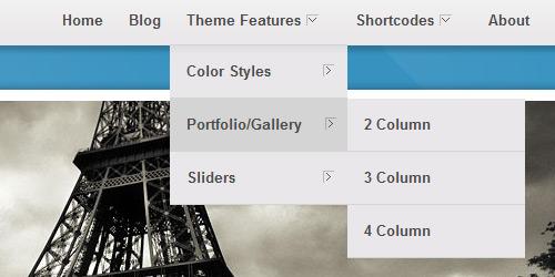 20 основных характеристик современного WordPress шаблона