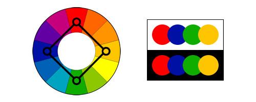 Как выбрать цветовую палитру для дизайна вашего сайта