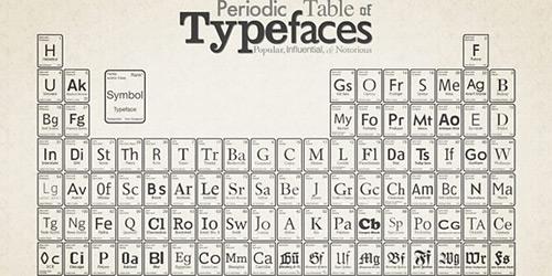 Перейти на Periodic Table Of Typefaces