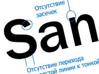 Классификация шрифтов в веб-дизайне и особенности их использования