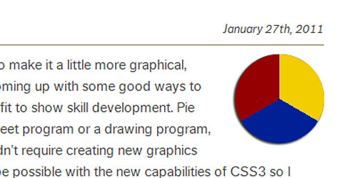 Перейти на Pie Charts with CSS3