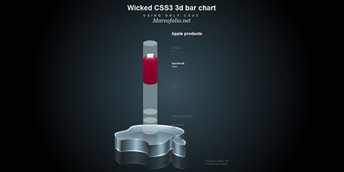Перейти на Wicked CSS3 3d bar chart
