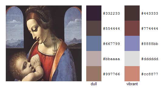 Палитра цветов с картин Леонардо да Винчи 4