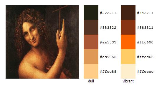 Палитра цветов с картин Леонардо да Винчи 9
