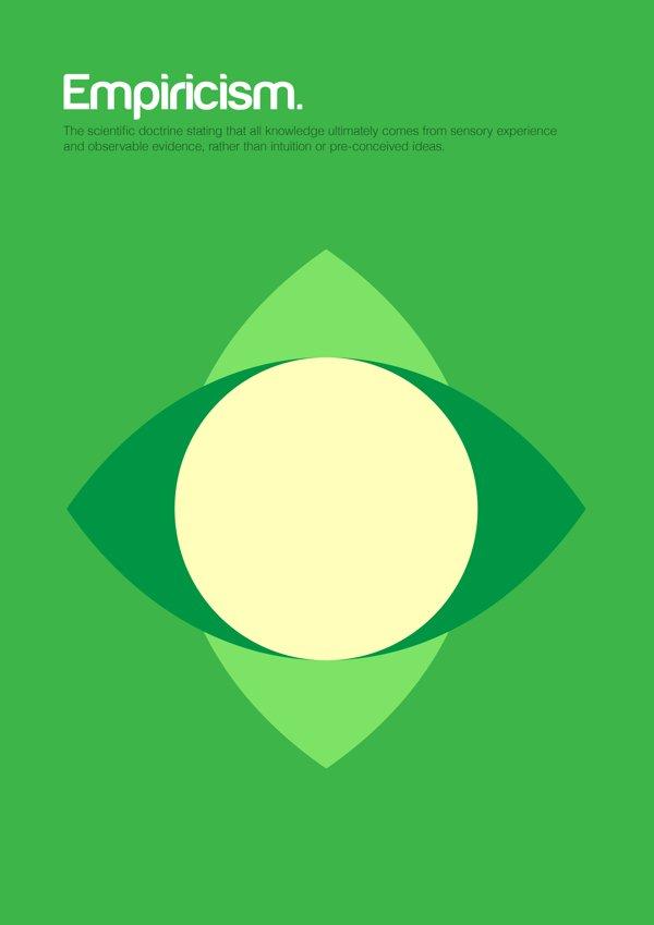 Минималистические философские постеры