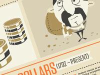20 замечательных примеров современной инфографики за февраль