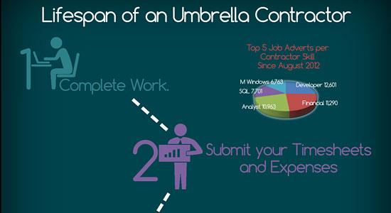 Umbrella Graphic