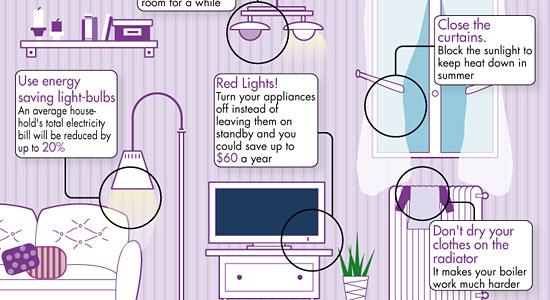 Home Energy Savings Infographic