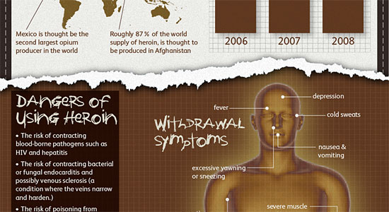 Перейти на Heroin Infographic