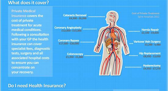 Перейти на Pmi Infographic