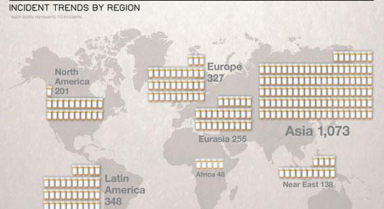 Перейти на Counterfeit Drugs Thumb Infographic