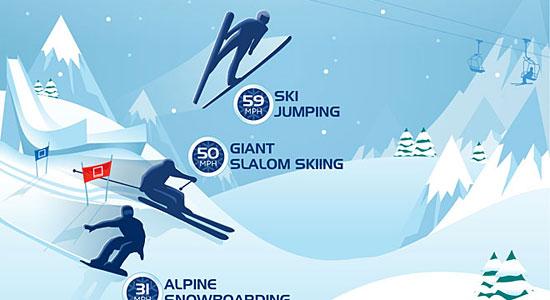 Перейти на Infographic Winter Sports