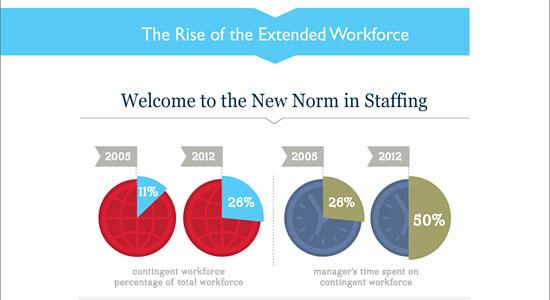 Перейти на Proforma Extended Workforce