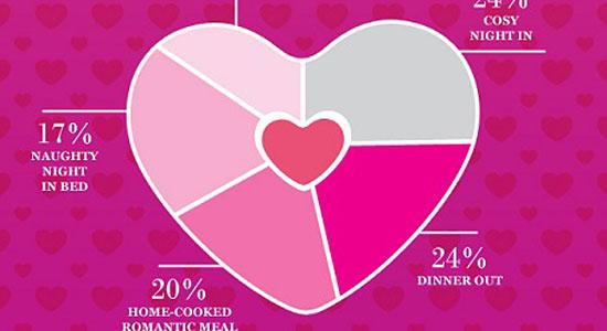 Перейти на Valentines Infographic