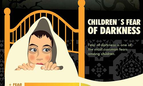 Перейти на Fear Of The Dark