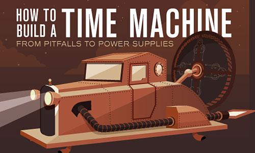 Перейти на How To Build A Time Machine