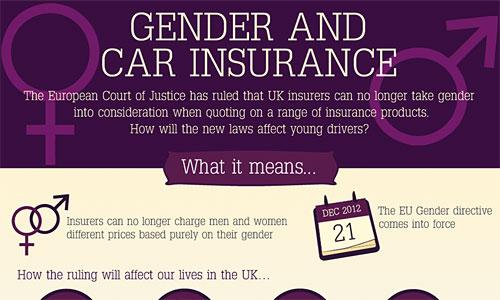 Перейти на Eu Gender Ruling