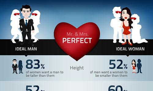 Перейти на Mr Und Mrs Perfect