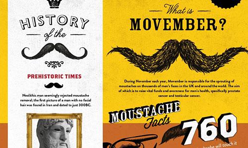 Перейти на Movember