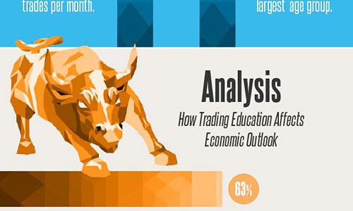 Перейти на Trader Investor Survey