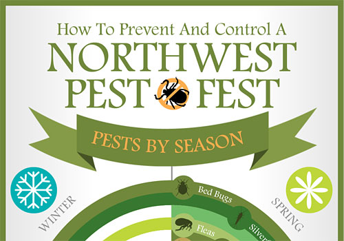 Перейти на Northwest Pest Fest
