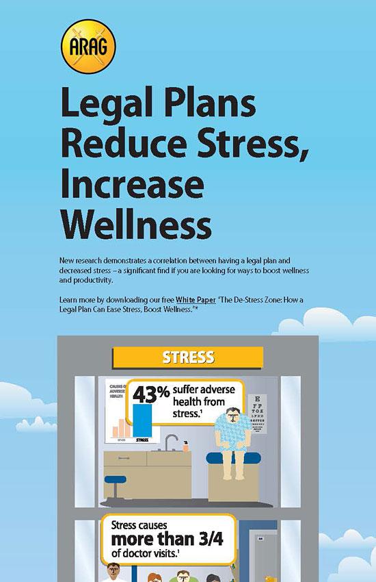 Перейти на Legal Plans Reduce Stress, Increase Wellness
