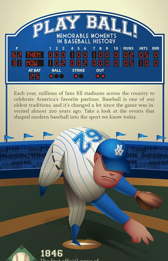 Перейти на Baseball Infographic