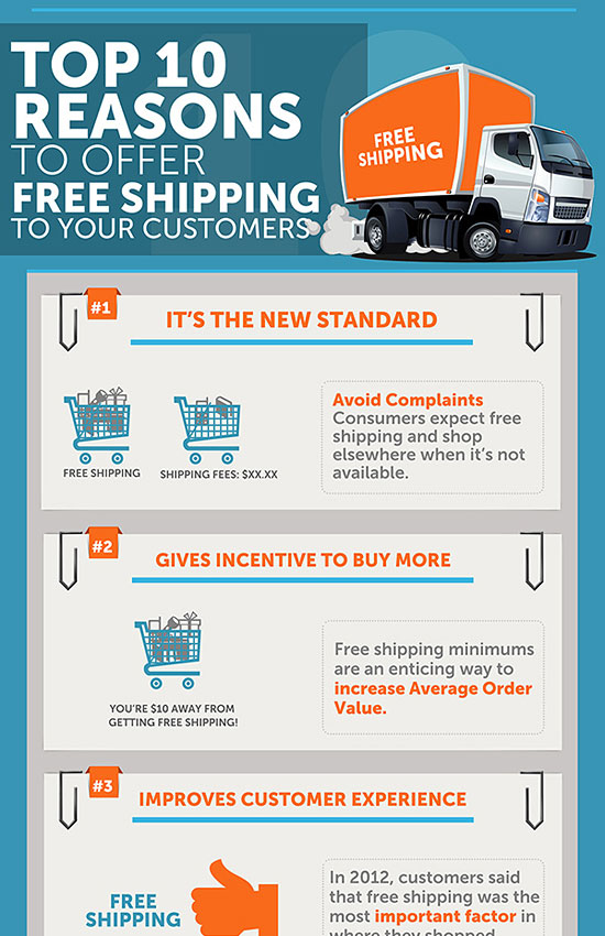 Перейти на Freeshipping Infographic